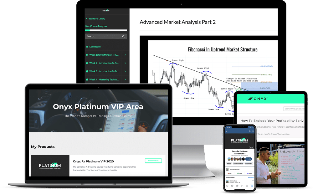 A detailed review of Onyx Trade Group trading brokerage platform